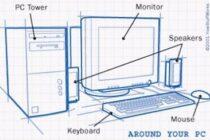 Cần biết khi di chuyển máy tính