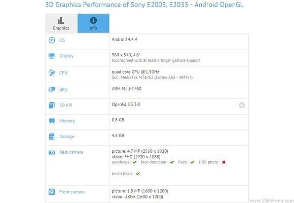 Sony sắp ra mắt 2 smartphone tầm trung sử dụng vi xử lý 64-bit?