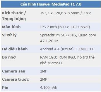 sau-honor-4c-huawei-lai-ra-mat-may-tinh-bang-mediapad-t1-7-0-voi-muc-gia-day-hap-dan