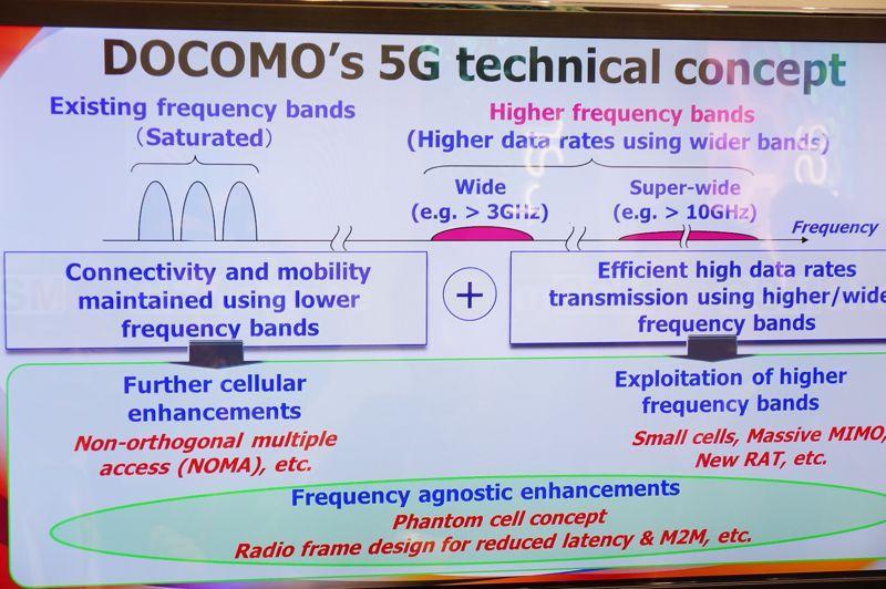 Nhật Bản thử nghiệm mạng 5G đầu tiên trên thế giới