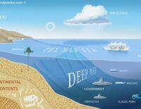 Deep Web - Web Ẩn