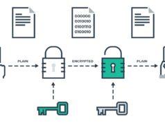 Những điều cần biết về mã hoá: thông tin và ứng dụng của chúng