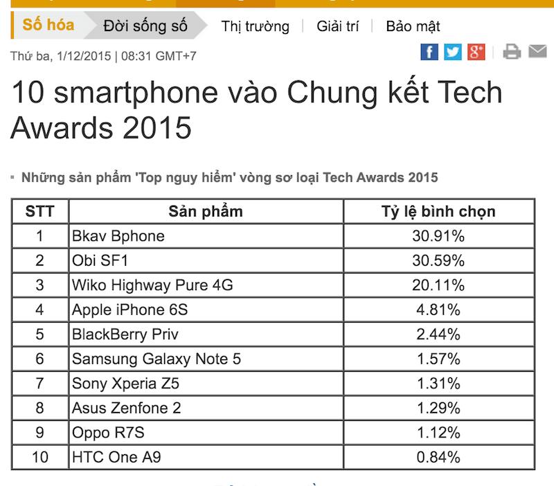 Tech Awards 2015: Bphone dẫn đầu bảng vào chung kết