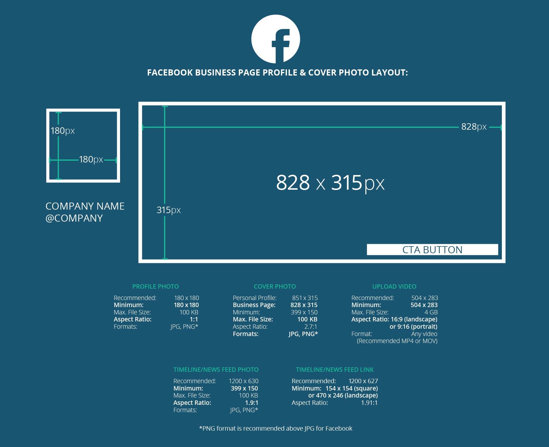 Kích thước thiết kế hình ảnh Facebook, Instagram, YouTube mới nhất (liên tục cập nhật)