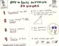 20 giờ và 4 bước đơn giản để bạn học thành thạo một kỹ năng hoàn toàn mới