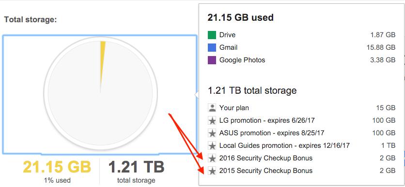 Lấy thêm 2GB tài khoản Google Drive miễn phí trọn đời