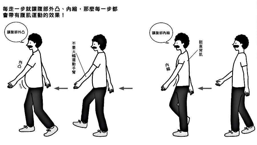 Bác sĩ Nhật Bản chỉ cách giảm mỡ bụng bằng tập đi và thở