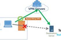 Tự tạo VPN bằng OpenVPN và VPS để cải thiện tốc độ truy cập Internet