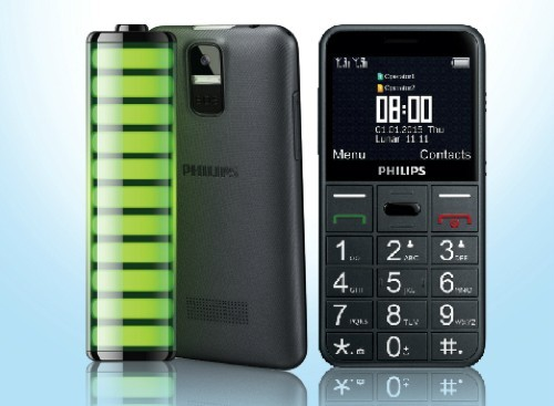 Những điện thoại cho người già có tiêu chí tốt, bền, dễ dùng