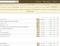 Trang chia sẻ file lậu KickassTorrent vừa bị hạ, chủ sở hữu bị bắt