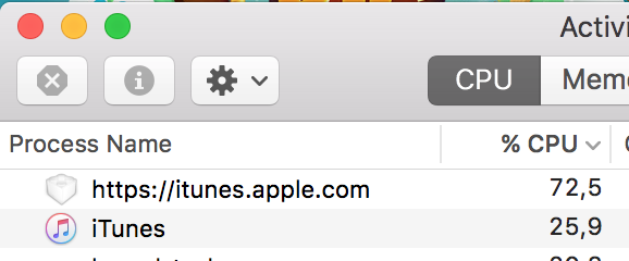 Tăng tốc Mac OS bằng ứng dụng Activity Monitor