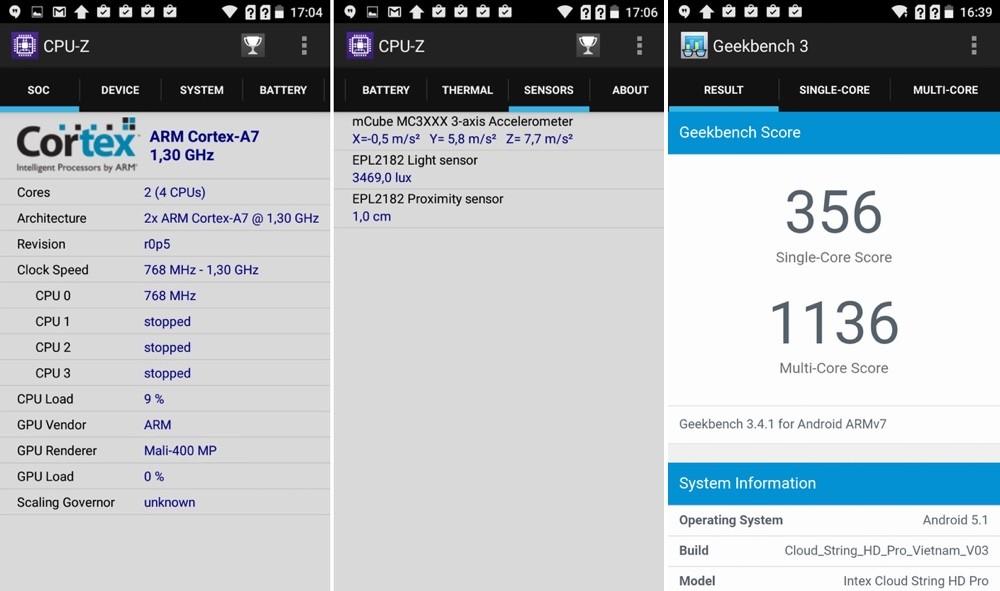 Điểm GeekBench của Intex Cloud String HD Pro