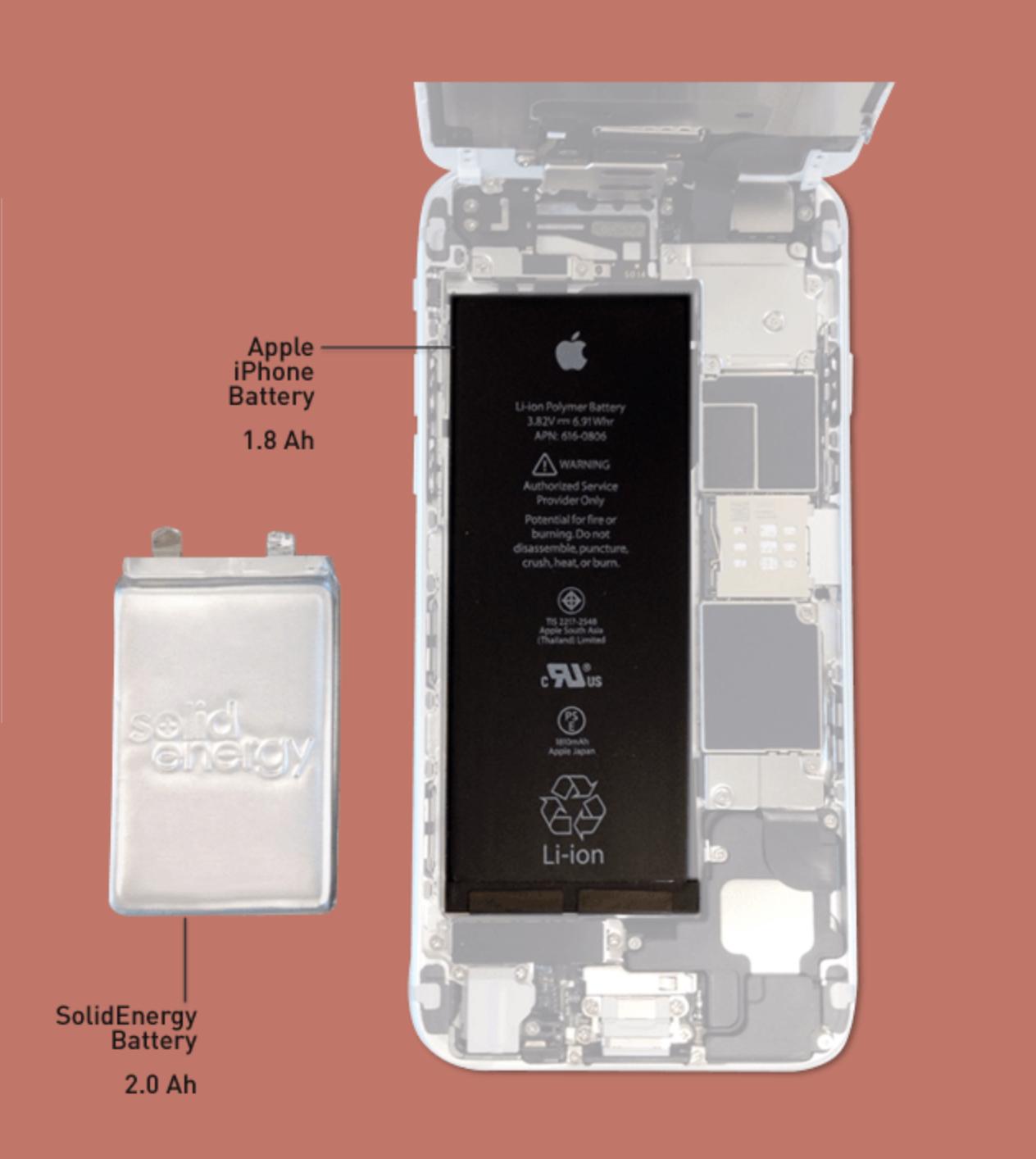 Smartphone sẽ sớm có gấp đôi thời gian dùng nhờ công nghệ pin mới
