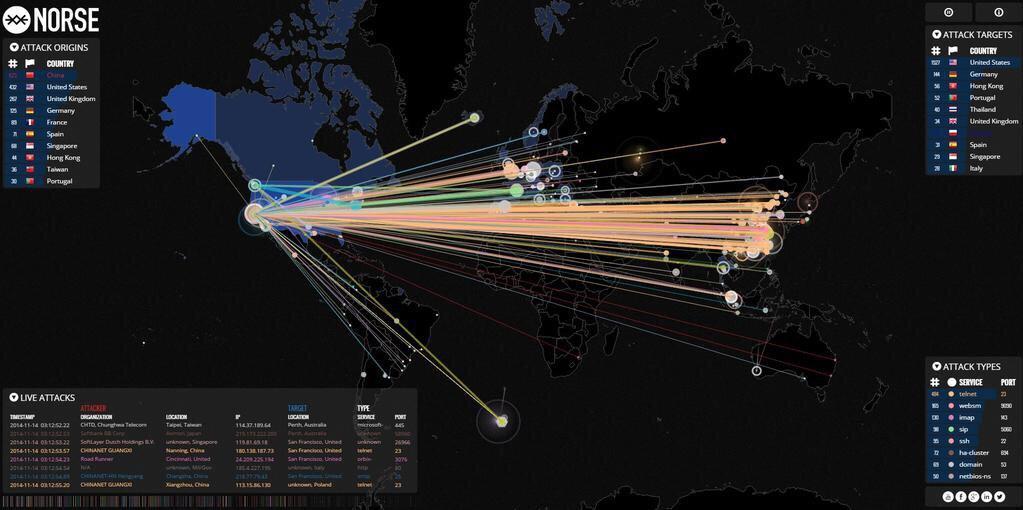 DDoS kỉ lục từ thiết bị thông minh