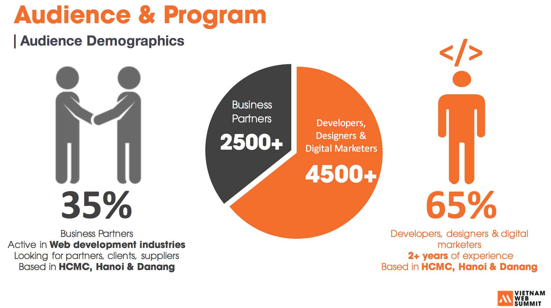 Vietnam Web Summit 2016: tập trung hỗ trợ cộng đồng khởi nghiệp
