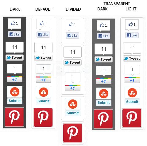 Bạn nên logout Facebook trước khi vào web đen