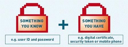 10 mẹo lướt web an toàn cho doanh nghiệp