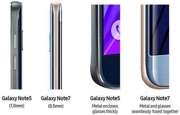 Galaxy Note7 cháy nổ: lỗi pin, thiết kế hay mạch điện áp?