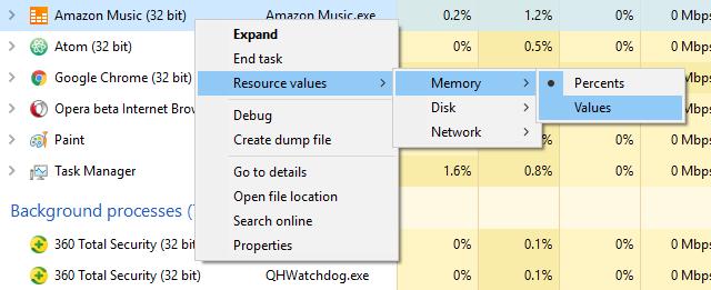 10 thủ thuật Windows Task Manager bạn nên biết