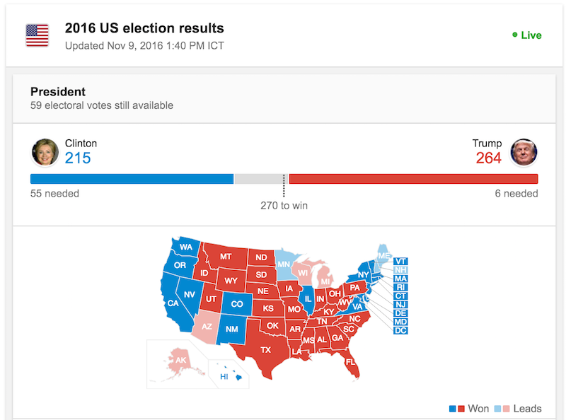 Google trực tiếp bầu cử Tổng thống Mỹ trên trang tìm kiếm