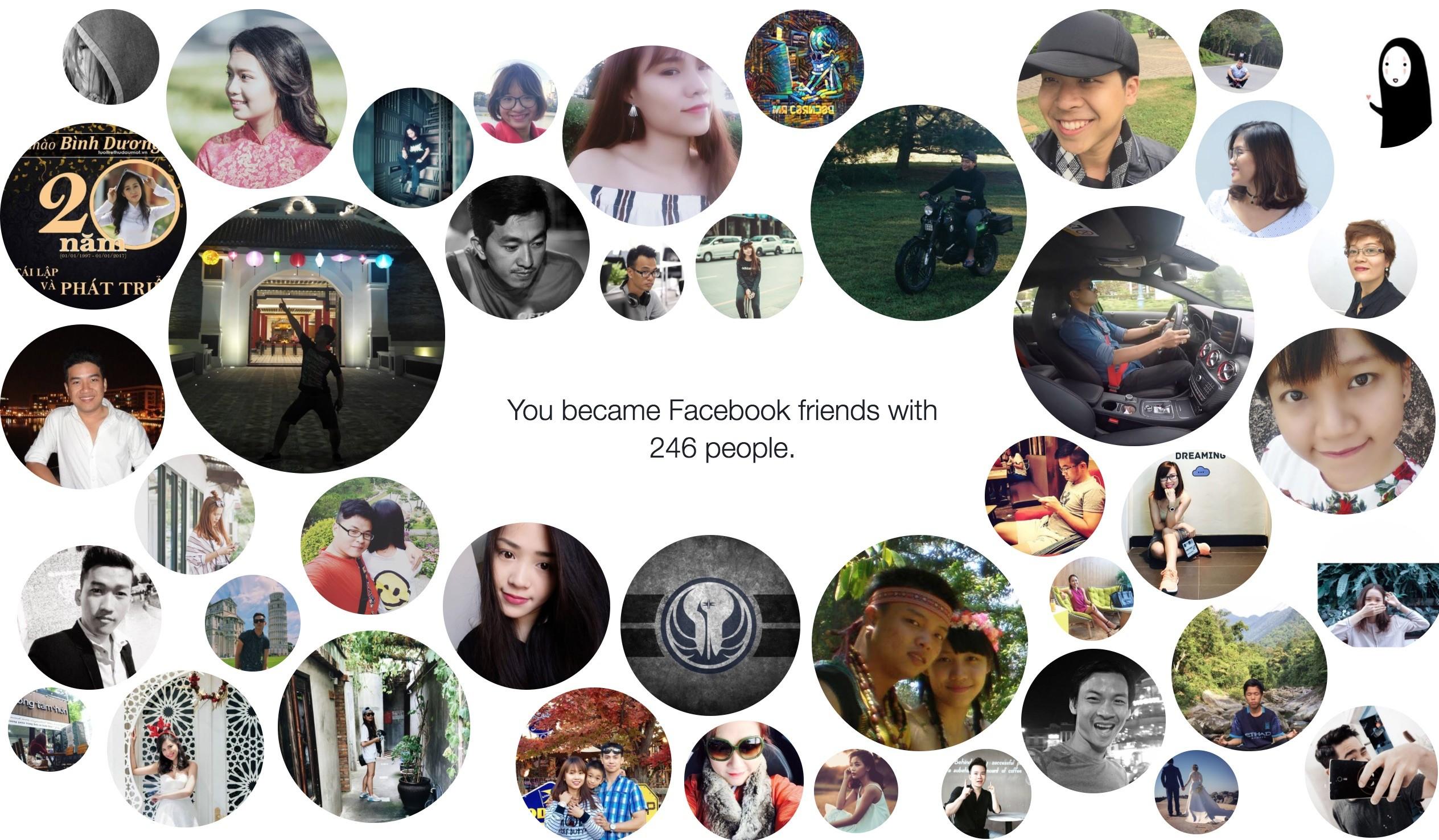 Facebook bắt đầu mở Year In Review 2016 cho bạn