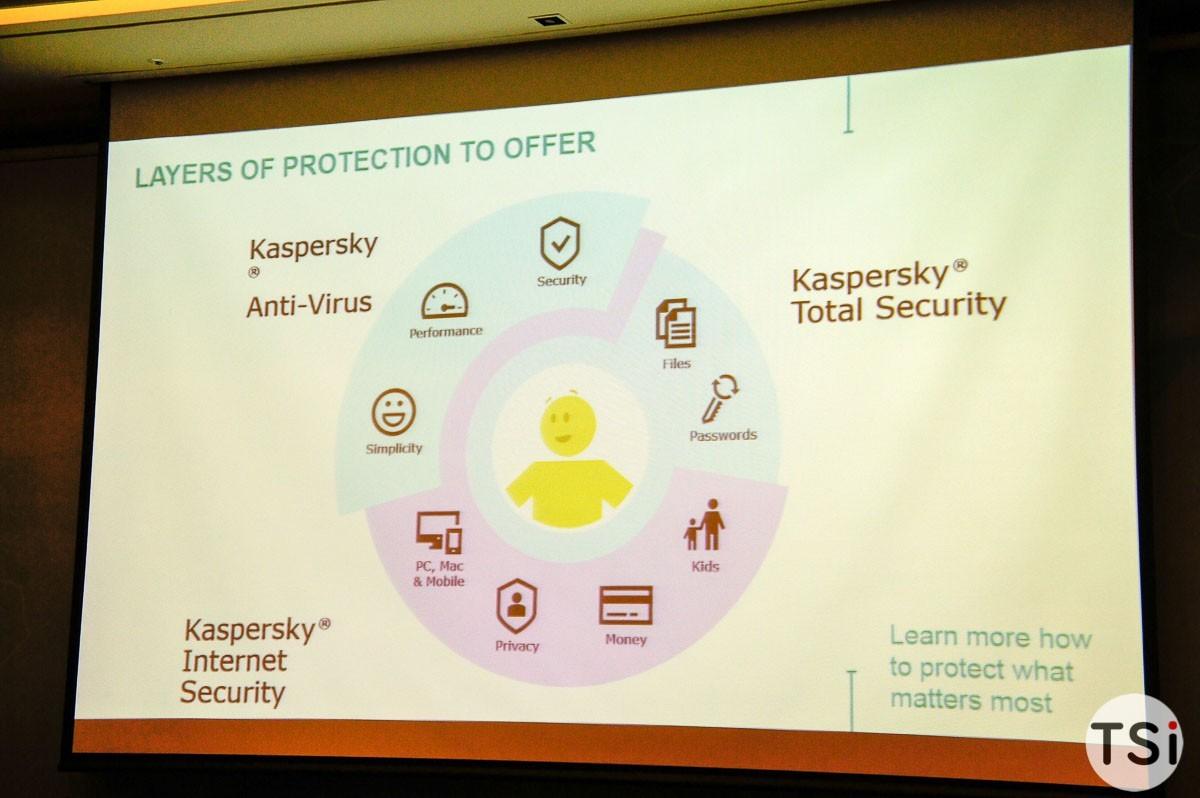 Kaspersky Lab cập nhật phiên bản 2017 cho các bộ phần mềm bảo mật