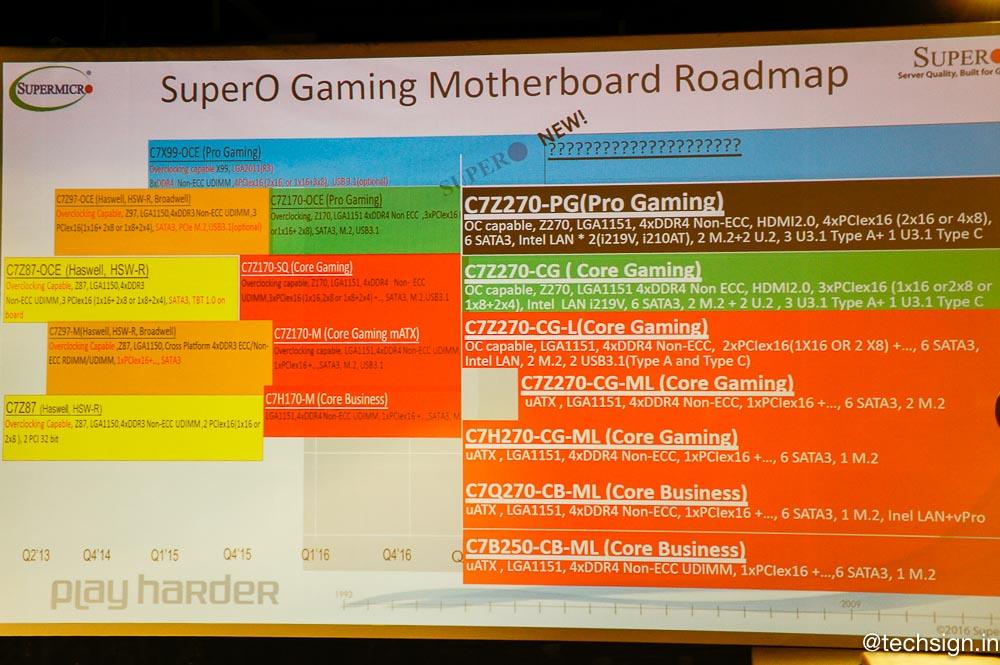 Super Micro giới thiệu dòng bo mạch chủ SuperO cho game thủ và người dùng chuyên nghiệp