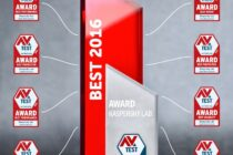 Kaspersky Lab đạt giải thưởng sản phẩm tốt nhất từ AV-TEST