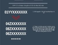 Sim 11 số chính thức được chuyển thành 10 số