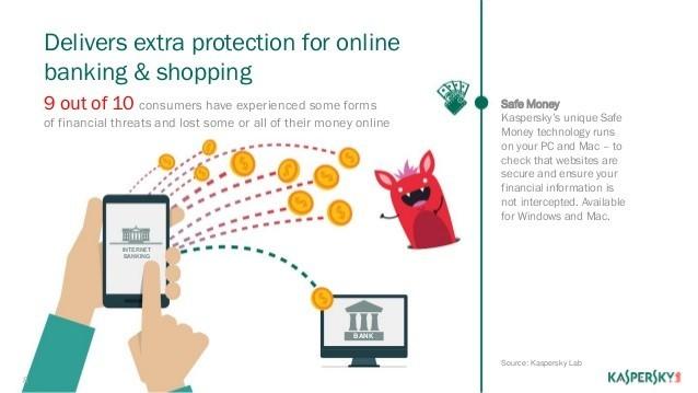 Kaspersky: các ngân hàng chi cho bảo mật gấp 3 lần so với tổ chức phi tài chính