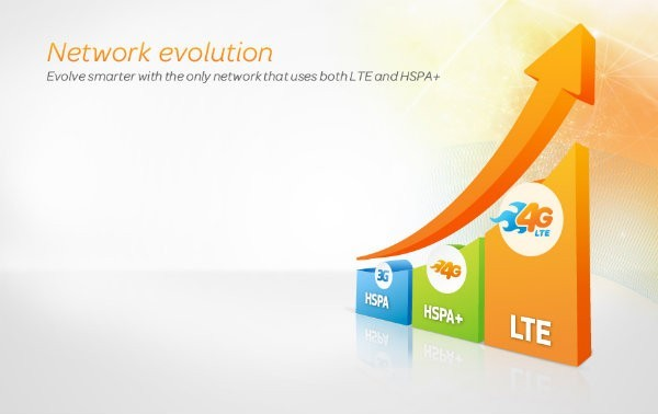 Sự khác biệt giữa 4G và LTE không phải là ở tốc độ