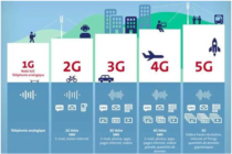 Vivo giới thiệu bước đột phá trong tăng cường truyền tải dữ liệu