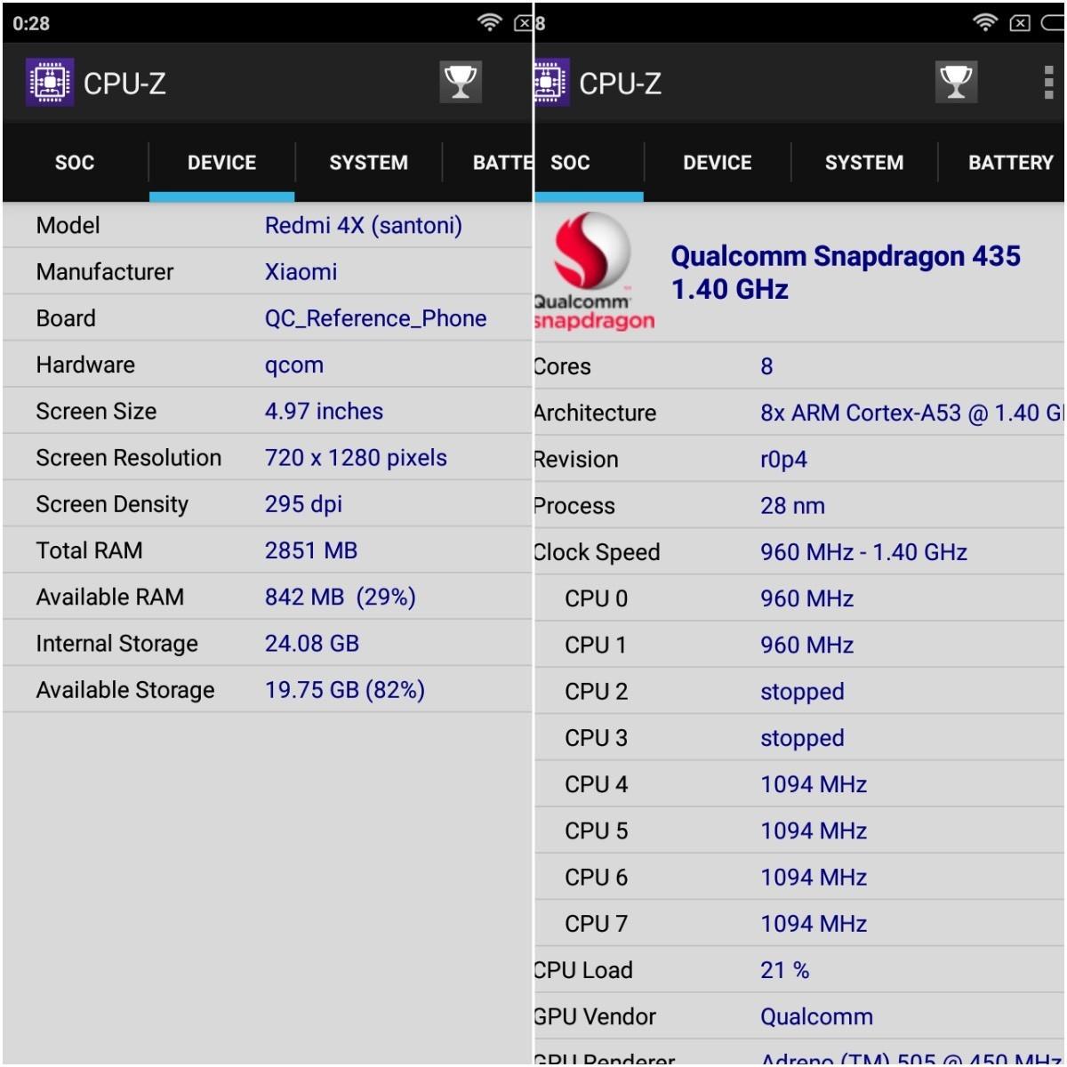 Đánh giá smartphone Xiaomi Redmi 4X: pin khoẻ, cầm gọn, nhiều tuỳ biến