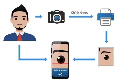 Bkav: Nhận diện mống mắt trên Galaxy S8 có thể bị qua mặt bởi hồ dán