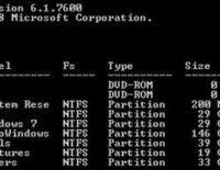 Cách ẩn ổ đĩa trong Windows bằng Command Prompt