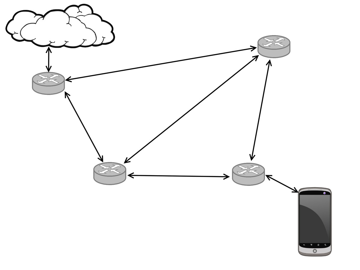 Wifi thường và Google Wifi: Cái nào thích hợp cho bạn hơn?