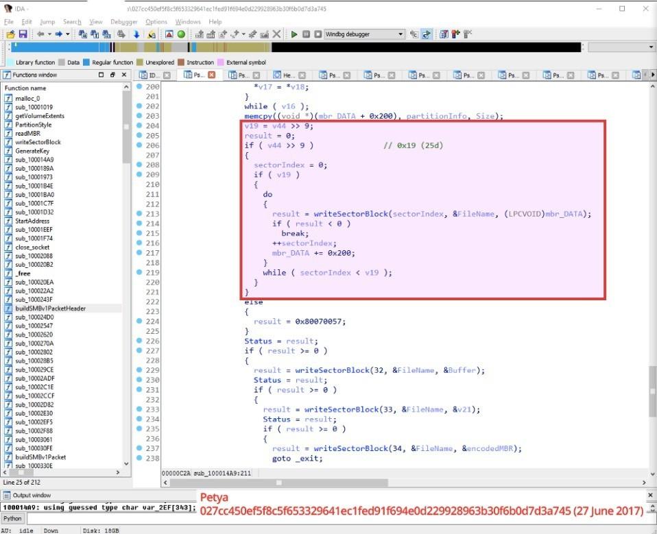 Petya không phải là ransomware, nó được tạo ra để xoá dữ liệu vĩnh viễn