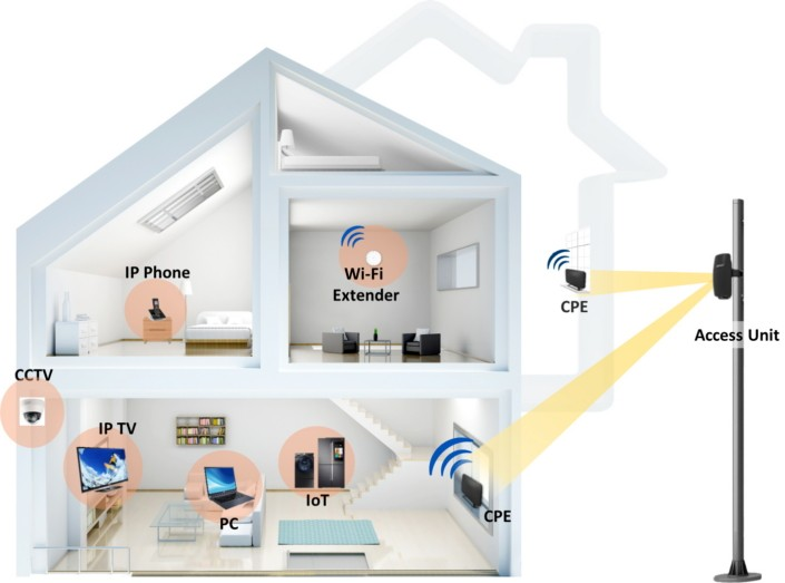 Samsung và Arqiva thử nghiệm truy cập không dây 5G cố định đầu tiên ở Anh