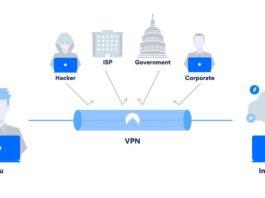 VPN là gì? Vì sao bạn cần VPN