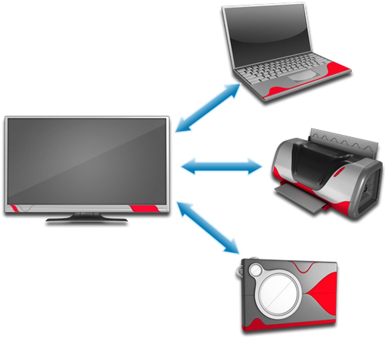 Cách dùng Miracast để phát hình từ các thiết bị lên TV