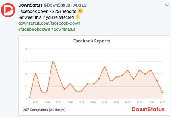 Facebook lại báo lỗi không thể đăng status, hình ảnh vào tối nay