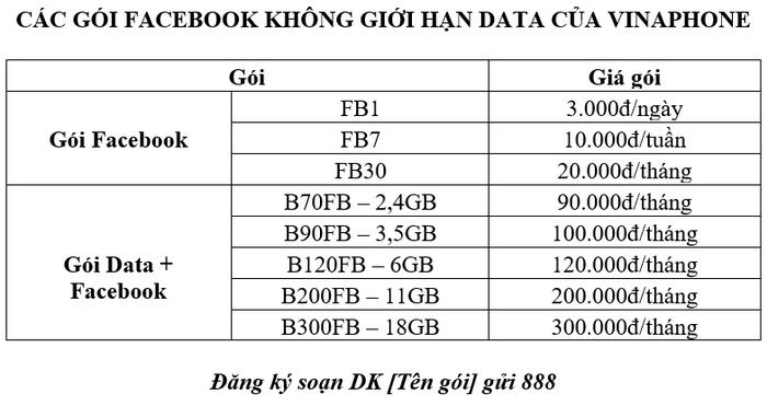 Hướng dẫn đăng ký gói Facebook không giới hạn của VinaPhone