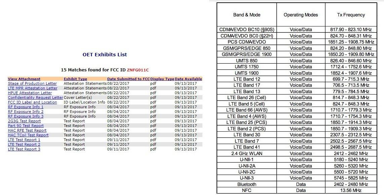 Hồ sơ FCC vô tình tiết lộ LG chịu trách nhiệm sản xuất Google Pixel 2