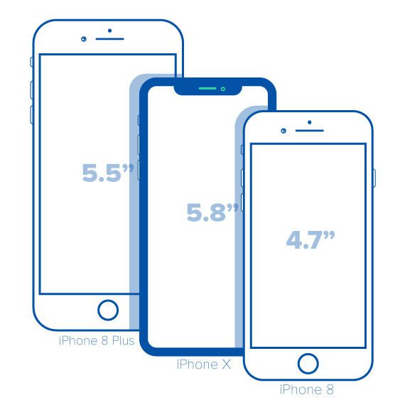 iPhone X lớn cỡ nào? Bức ảnh dưới đây sẽ cho bạn thấy kích thước thật sự