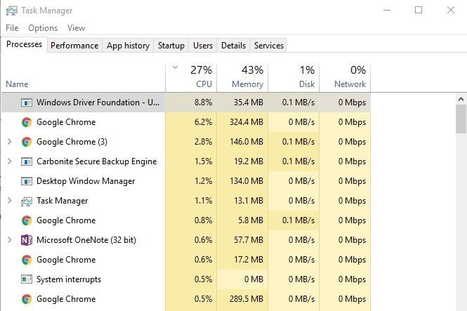 Tăng tốc Windows 10: mẹo để máy chạy nhanh hơn