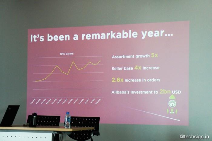 Lazada công bố chính sách giảm phí mới cho nhà bán hàng