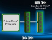 Intel sắp ra mắt RAM Optane, có thể dùng để lưu trữ như SSD