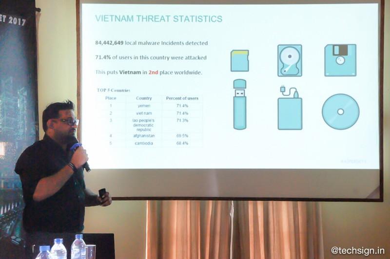Kaspersky: Việt Nam đứng thứ 2 về nguy cơ bị tấn công và spam thư rác