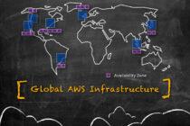 Amazon Web Services công bố Vùng sẵn sàng thứ 3 tại Singapore