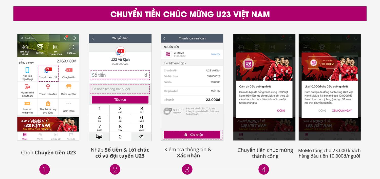 MoMo tổ chức sự kiện chuyền tiền mừng cho đội tuyển U23 Việt Nam